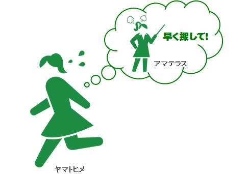 amaterasu_yamatohime_20151025
