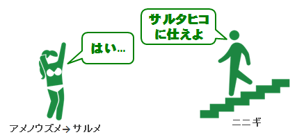 ninigi_sarume_20151023