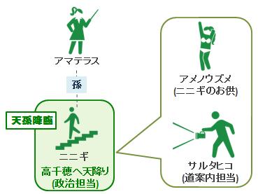 takachiho_tensonkohrin_20151023