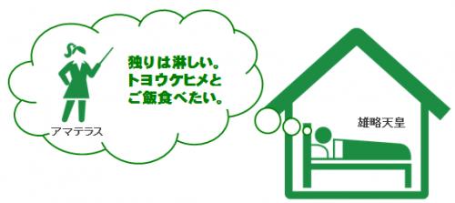 yuryaku_amaterasu_20151025